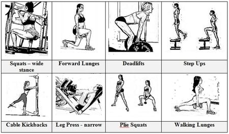best exercises