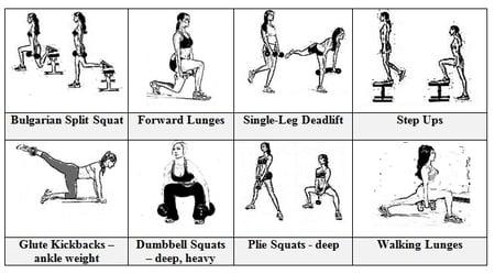 best butt exercises log women 12 weeek